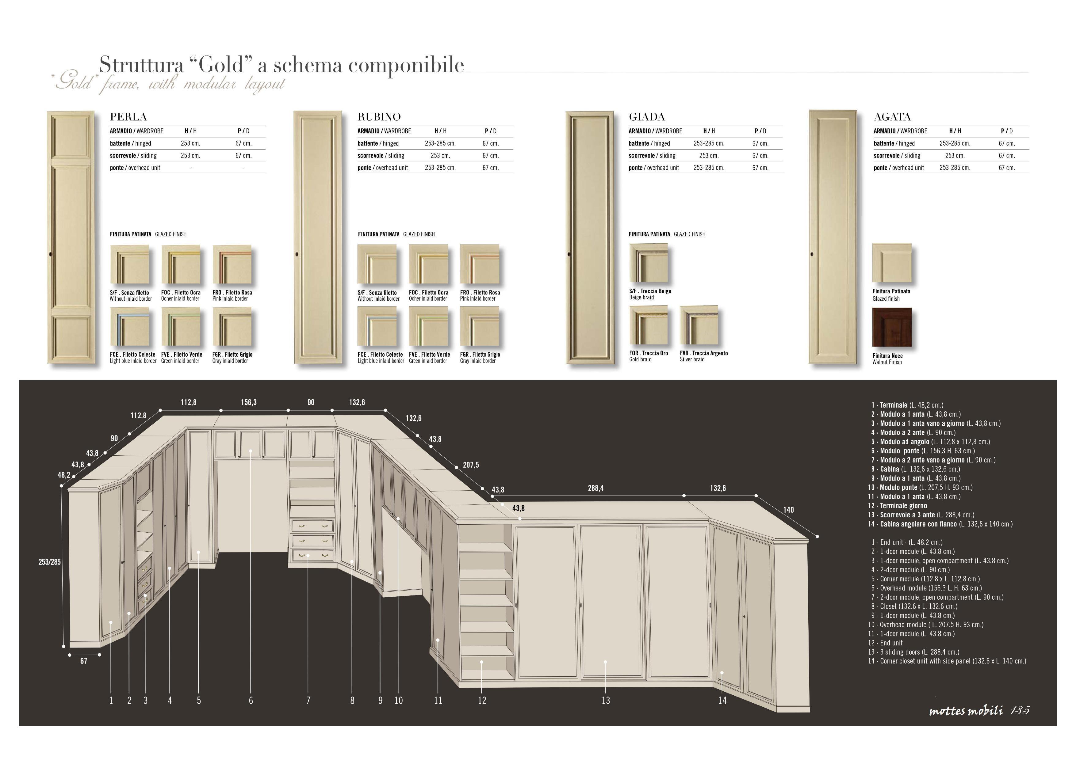 Misure Moduli Cabina Armadio : Dimensioni cabina armadio angolare excellent cabina armadio ad