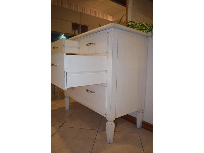 Verniciare mobili dipingere mobili laminato emejing verniciare mobili cucina in laminato with - Dipingere mobili laminato ...