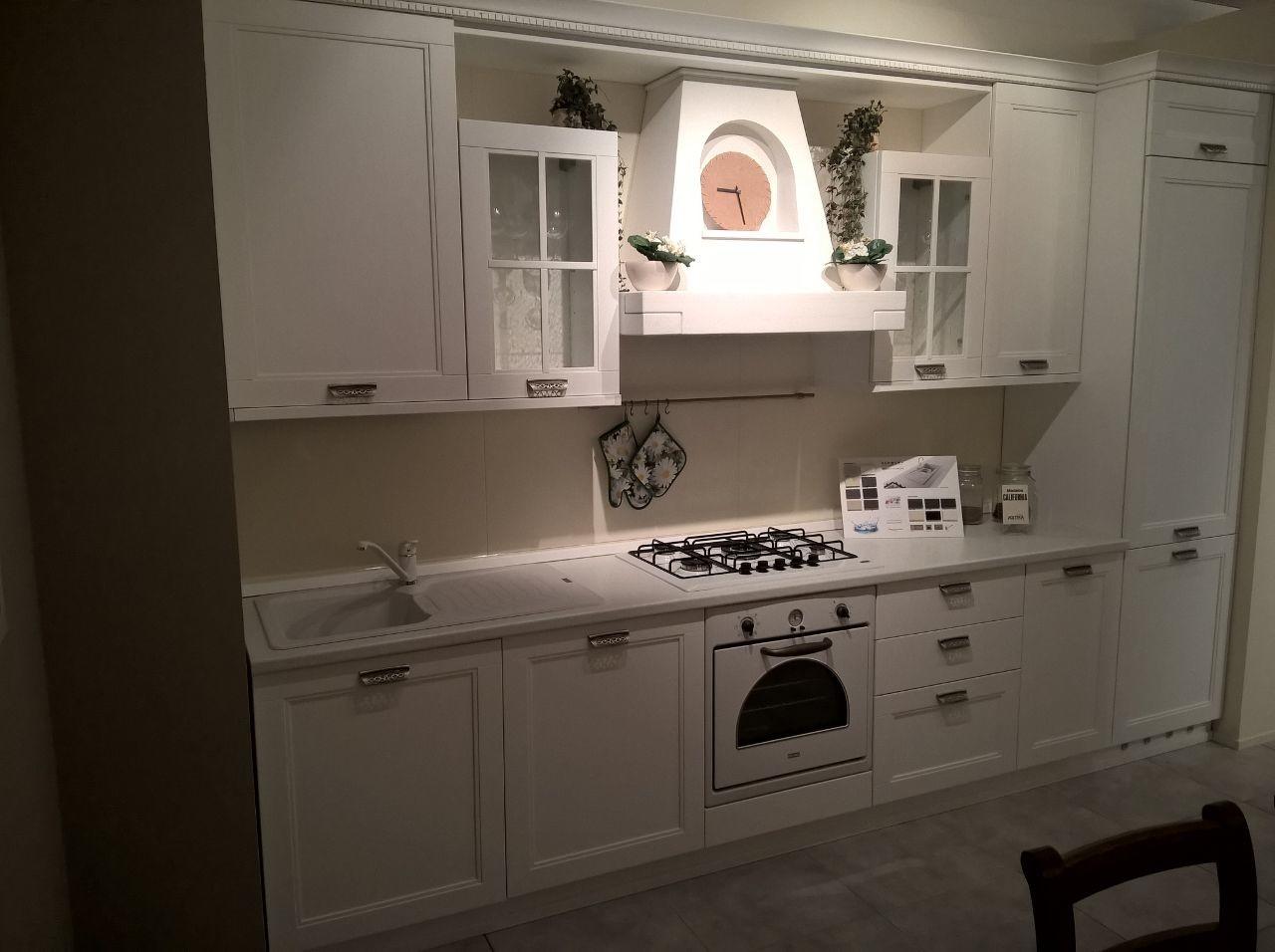Stunning Cucine Astra Opinioni Gallery - Home Ideas - tyger.us