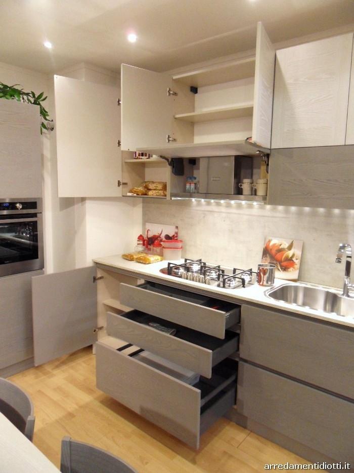 Sonicatore Cucina Prezzo - Idee Per La Casa - Douglasfalls.com