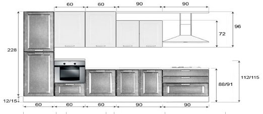 Misure Standard Cucina Componibile. Free Misure Cucina Le Dimensioni ...