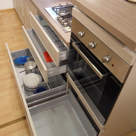 Map Cucine. Amazing Map Cucine With Map Cucine. Affordable Map ...