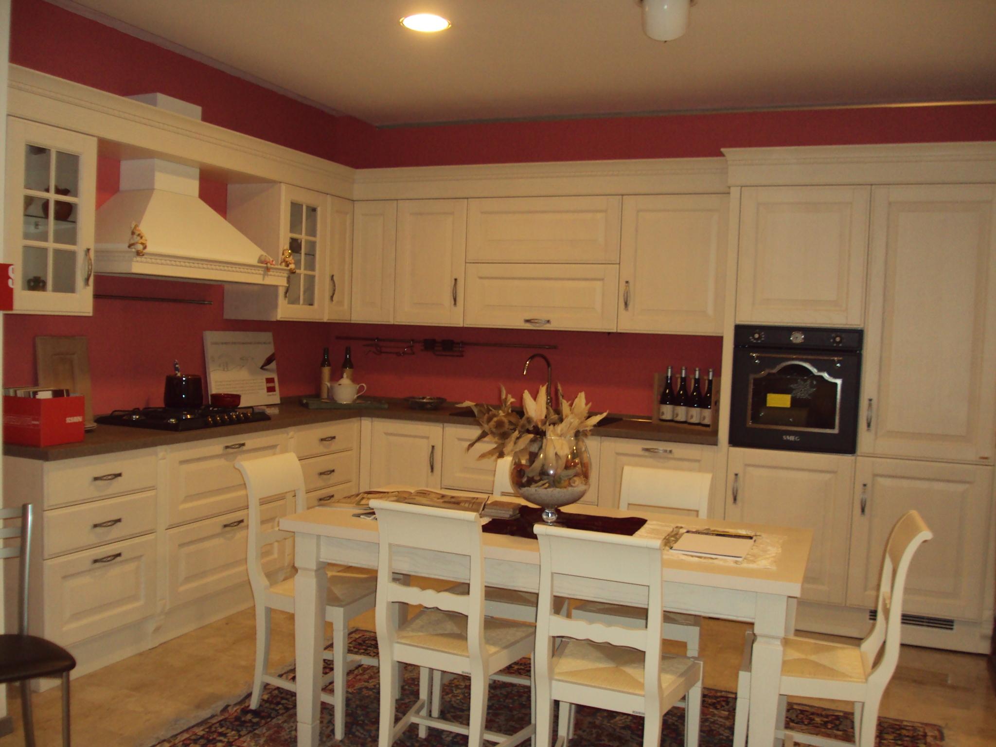 Stunning Lavelli Cucina Smeg Gallery - Home Interior Ideas ...