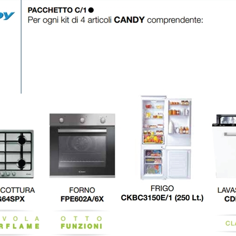 Awesome Cucina Composizione Tipo Contemporary - Skilifts.us ...