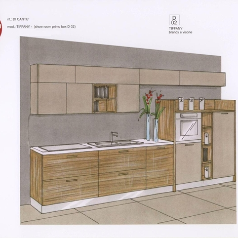 cucina color tiffany : Cucina Colazione Da Tiffany In Cucine Piccolo Pictures to pin on ...