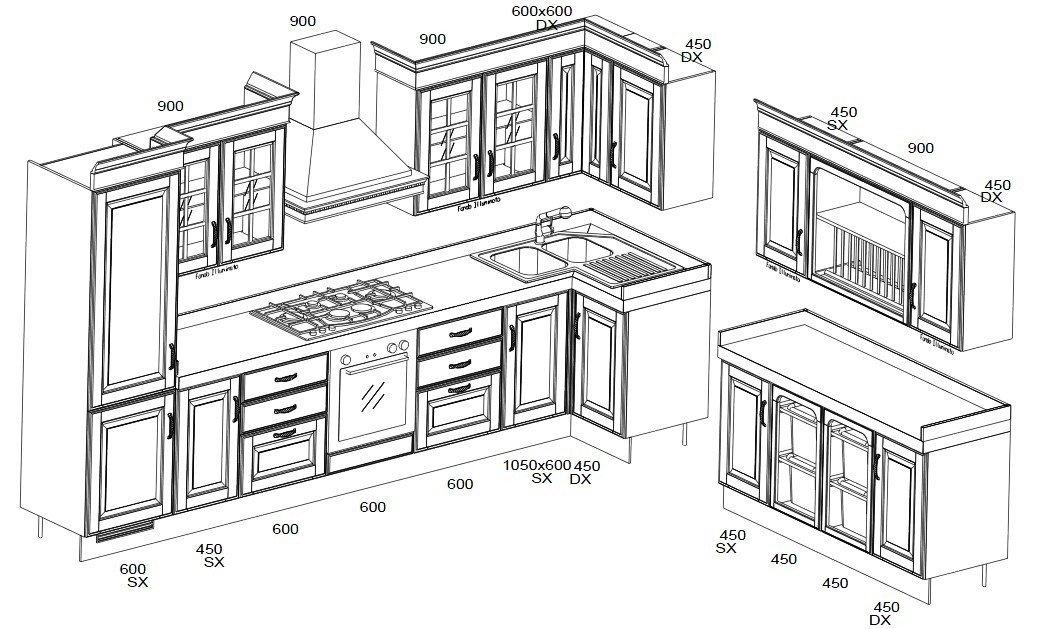 Dimensione mobili cucina best dimensioni mobili cucina for Misure mobili cucina