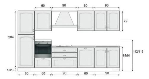 Offertissima cucina impiallacciata lavastoviglie - Lavello cucina misure ...