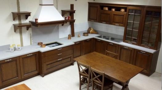 Cucine In Kit Di Montaggio ~ duylinh for