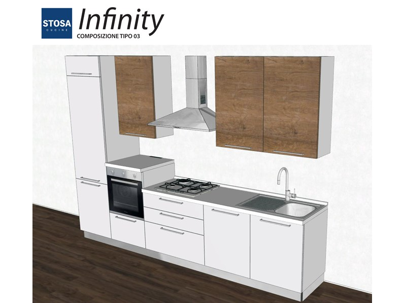 Stosa Cucine Infinity bloccata