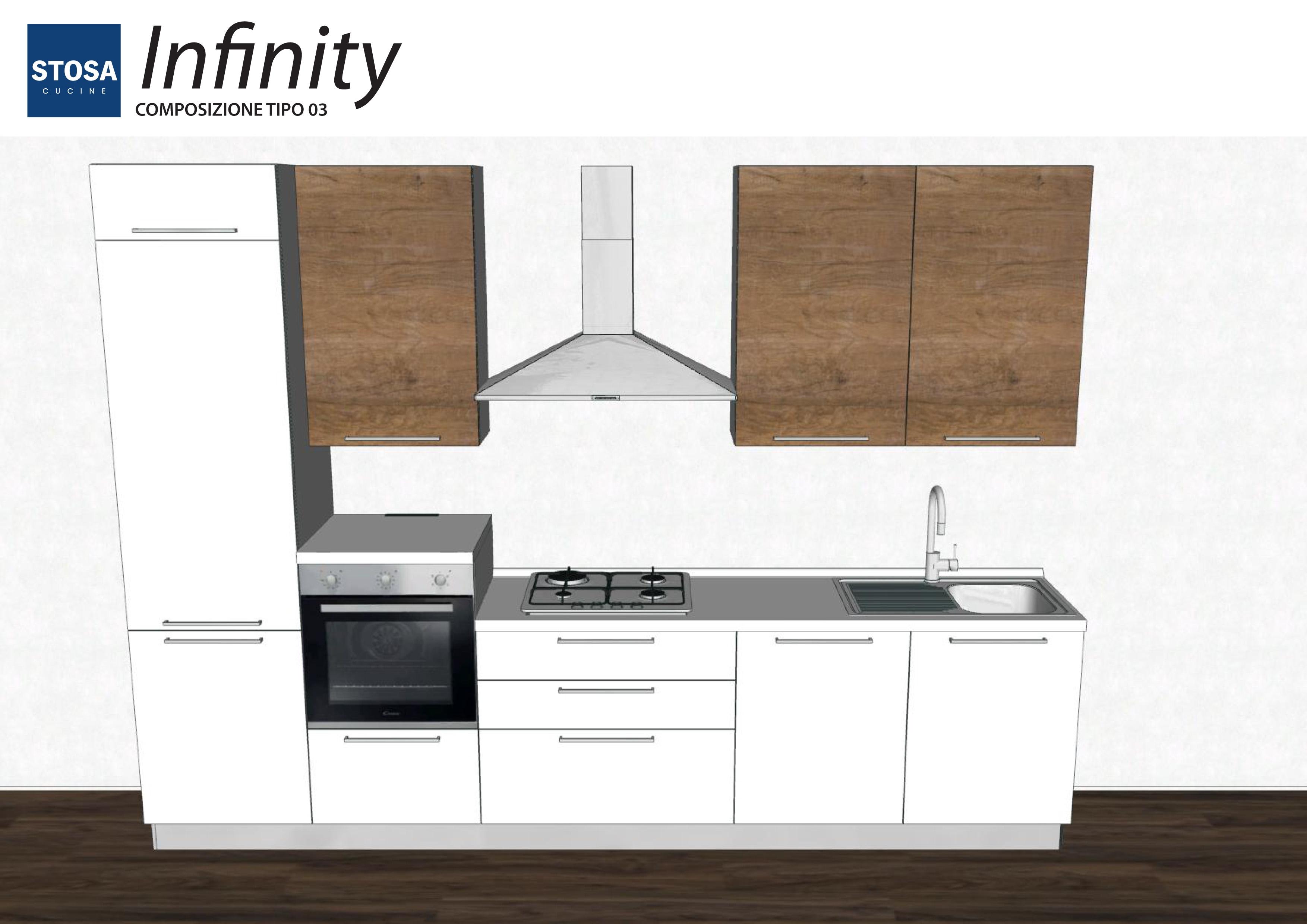 Stosa cucine infinity bloccata cucine a prezzi scontati - Cucine stosa opinioni ...