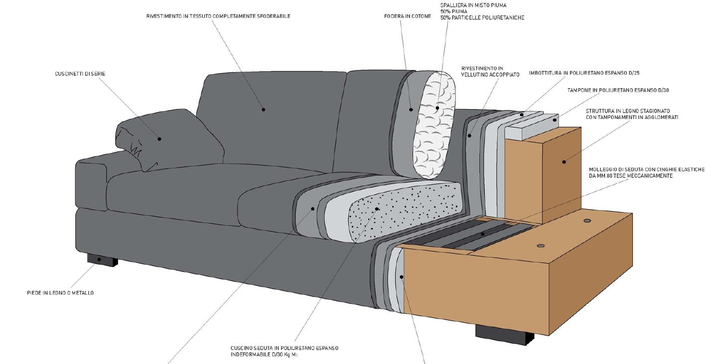 Divano isola biel il miglior design di ispirazione e gli - Dimensioni divano con isola ...