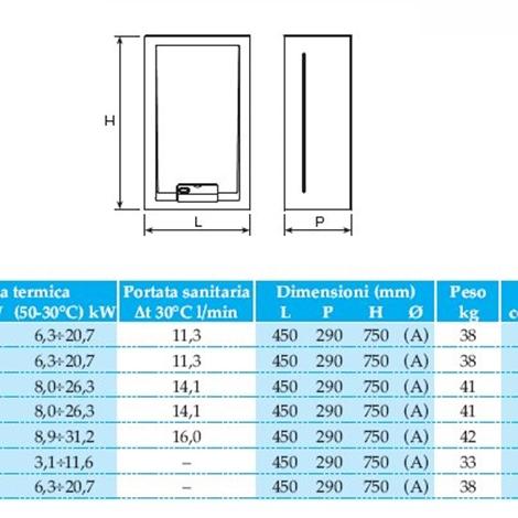 CALDAIA SIME FORMAT DGT NE 30 - Elettrodomestici a prezzi scontati