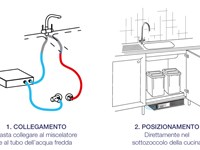 Depuratore d'acqua domestico safe water