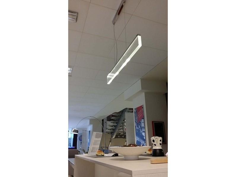 Illuminazione per negozi ed attività