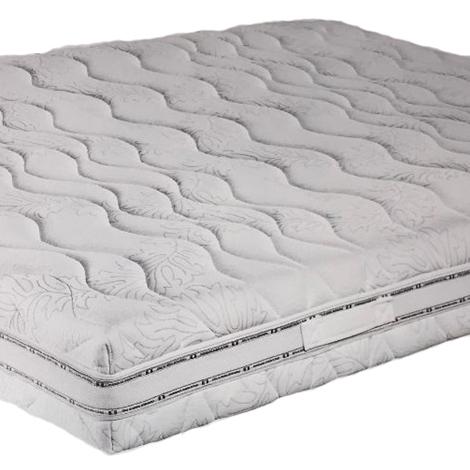 Prezzi materassi a molle affordable materasso molle for Comfort zone milano prezzi