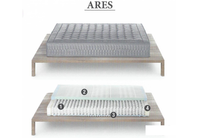 Materasso Ares - Memory/molle - Materassi a prezzi scontati