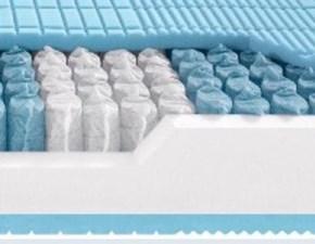 Materassi Monopoli.Offerte E Sconti Materassi Monopoli Outlet Negozi Di Arredamento