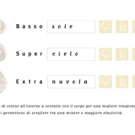 Offerta Materasso Matrimoniale Futon con Falde di Cotone 100% Naturale e Tre Lastre di Lattice ...