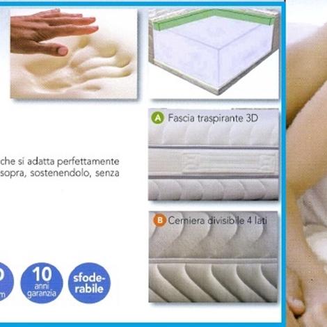 Tecnica prezzi materasso memory foam matrimoniale - Allergia acari materasso ...