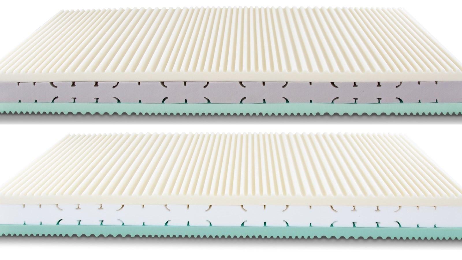 Materasso una piazza e mezza misure trendy quanto misura for Quanto misura un letto una piazza e mezza