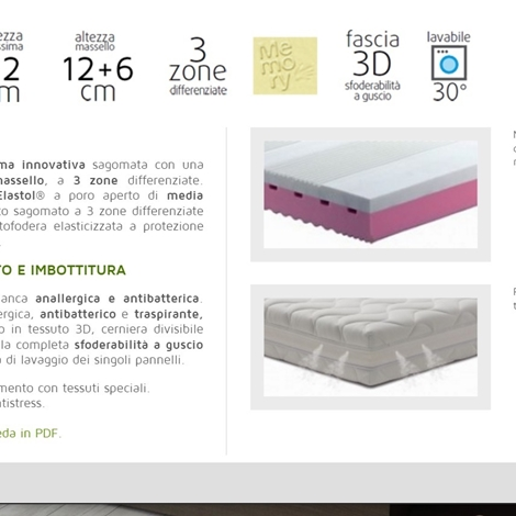 Stunning Listino Prezzi Materassi Simmons Ideas ...