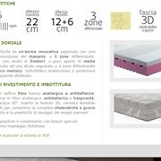 Materassi Milano: Offerte Online a Prezzi Scontati