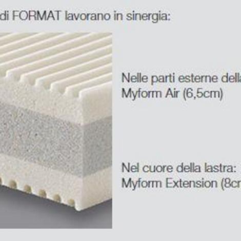 Offerta Materasso Dorelan Format - Materassi a prezzi scontati