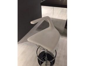 Prezzi sedie regolabili in altezza