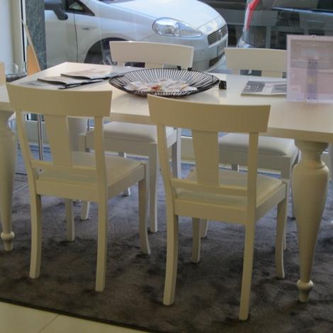 Tavoli febal tavolo snack cucina good ed piano snack - Tavolo snack ikea ...