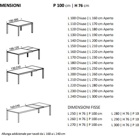 Misure tavolo cucina | Pasticceriacorcelli